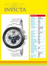 Ceas Invicta Speedway 46mm Quartz