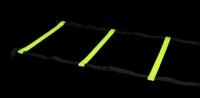 Scara sport Selective Coordination , 6 M Long